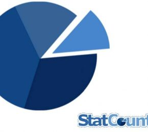 StatCounter – most useful analyzer